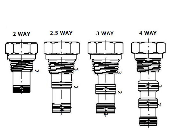 Picture for category Cavity Plugs