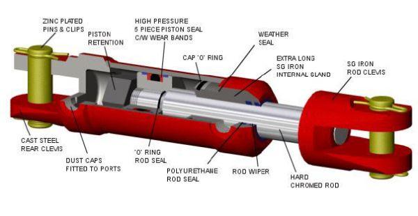 Picture of SLM - Medium Duty Cylinder