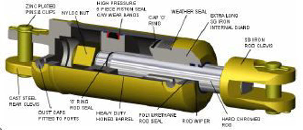 Picture of SLH - Heavy Duty Cylinder