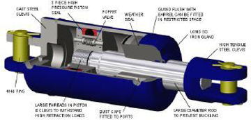 Picture of SHP - Heavy Duty Phasing Cylinder
