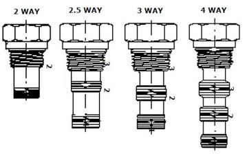 Picture of CPLG -Cavity Plugs