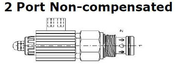 Picture of PFCV - Proportional Flow Control 2-Port Non-Compensated Valve
