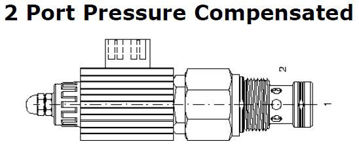 Picture of EPFI / EPFC - Proportional Flow Control 2-Port Pressure Compensated Valve