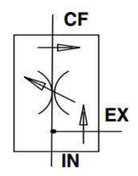 Picture of SFR3 - Pressure Compensated Flow Regulator